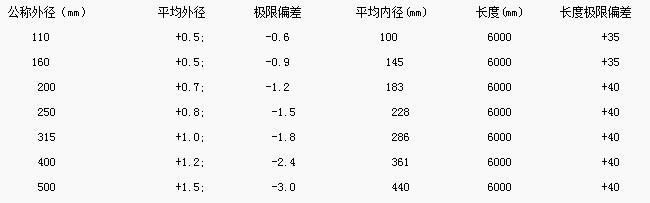 BaiduHi_2017-11-6_17-10-49.png
